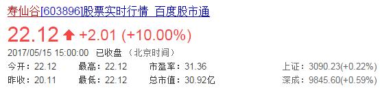 5月15日寿仙谷股份股票再一次涨停